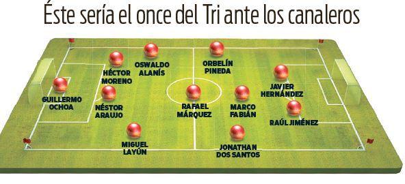 Rotaciones de Osorio, a la vista contra Panamá