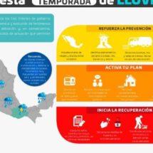 INSTA SSPO A LA CIUDADANÍA A EXTREMAR PRECAUCIONES POR PRONÓSTICO DE TORMENTAS FUERTES