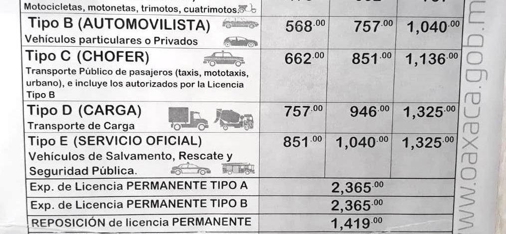 Sin complicaciones los trámites para sacar licencias de conducir en SEMOVI