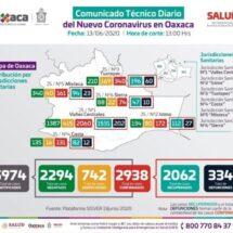 Oaxaca: 12 fallecimientos por Covid en las últimas 24 horas; van 334 decesos