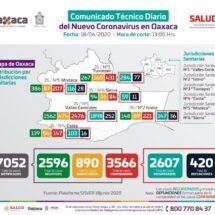 Contabiliza SSO 103 municipios con casos activos de COVID-19