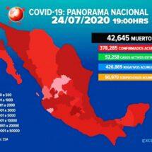 México rebasa los 42 mil muertos por Covid-19