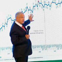 'Ahora resulta que quieren culparnos por el narco': López Obrador